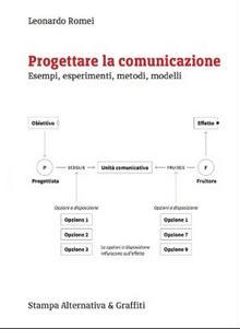 quarrata-libri. «PROGETTARE LA COMUNICAZIONE»