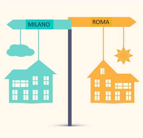 IL MUTUATARIO TIPO: CONFRONTO MILANO-ROMA