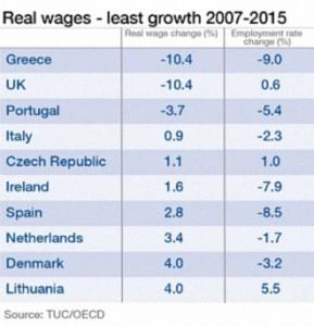 Moneta sovrana, risultato Grecia