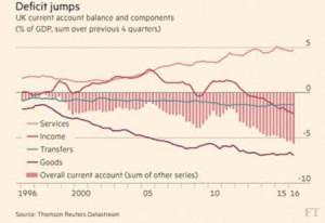 Ed ecco la bilancia sbilanciata degli inglesi