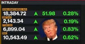 Mercati a gonfie vele con Donald