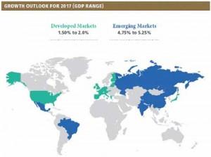 Previsione del pil 2017 di Pimco: in azzurro i Paesi avanzati e in blu gli emergenti