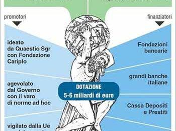 wonderland Italy. ARTICOLO 47 E BAIL IN