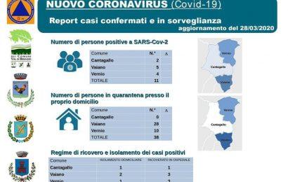 coronavirus. UNDICI PERSONE POSITIVE NEI COMUNI DELLA VAL DI BISENZIO