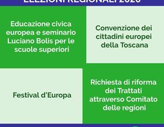 regionali. APPELLO DEI FEDERALISTI PER UNA TOSCANA EUROPEA